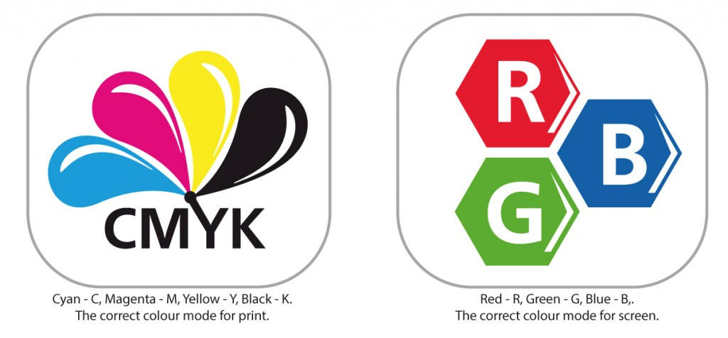 The different colour modes. CMYK is correct for print.